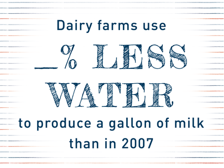 How much less water is now used to produce a gallon of milk than in 2007?