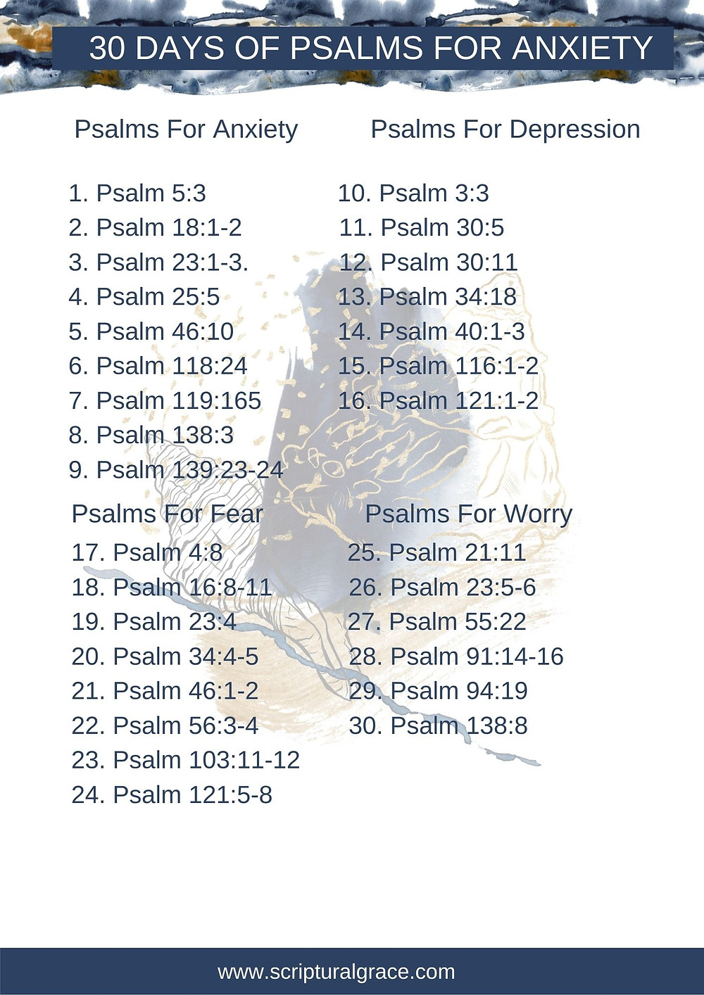 30 Psalms for anxiety, depression, worry, fear. free printable bible plan