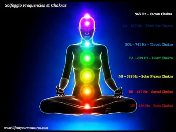 Solfeggio Frequencies & Chakras.jpg