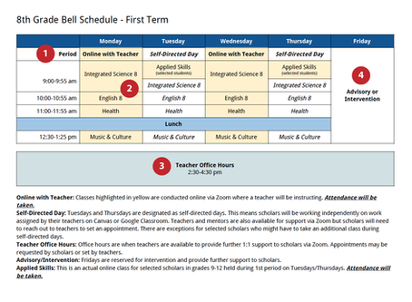 [Updated] Class Schedule for Secondary Grades