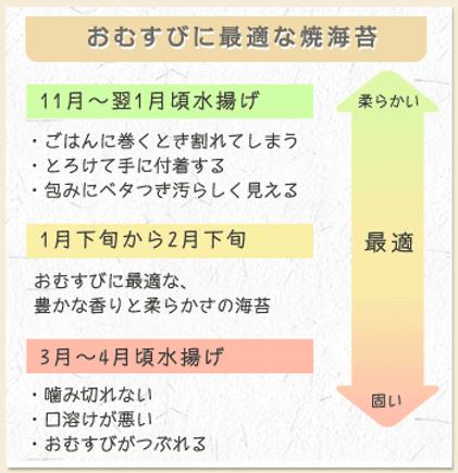 img_nori_saiteki.png