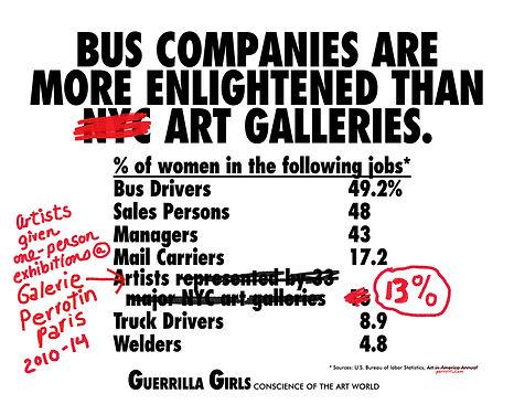 2014GuerillaGirls-BusCompaniesPerrotin.j