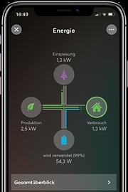 Integrieren Sie Ihre Photovoltaik-Anlage in das intelligente Gebäude. Sie nutzen Ihren selbst produzierten Strom gezielt um kostenlos z.B. Ihren Warmwasserspeicher zu füllen oder die E-Autos des Firmen-Fuhrparks zu laden. Via intelligentem Energiezähler kennt das System den aktuellen Stromverbrauch sowie die Stromproduktion. Diesen Energiefluss können Sie in Loxone App jederzeit einsehen.