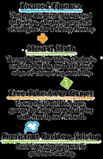 Math_Camp_Details.png