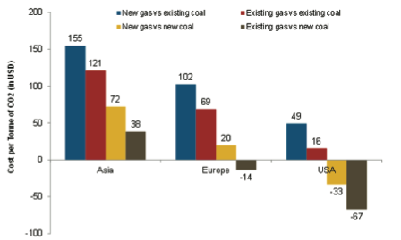 China's Costly Coal Conundrum