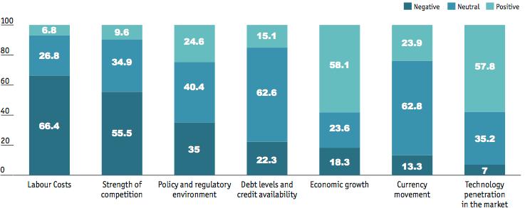 Economist_ABOS2015.png