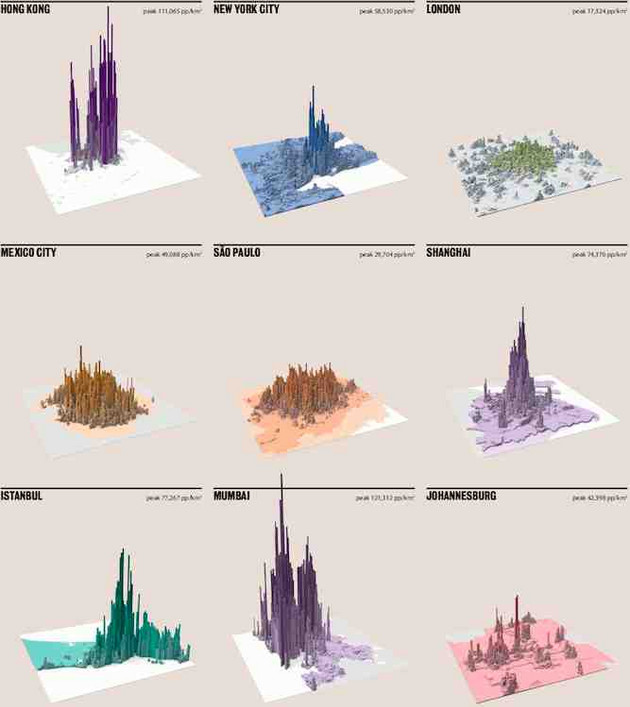 Asia's Dense Cities in Global Perspective