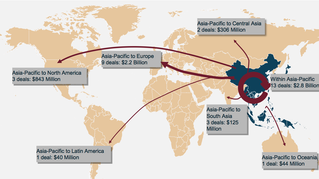 Asian Sovereign Wealth Funds More Active in 2014