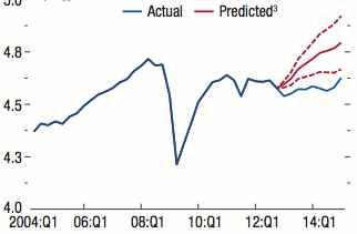 Japan's Weak Export Performance Explained