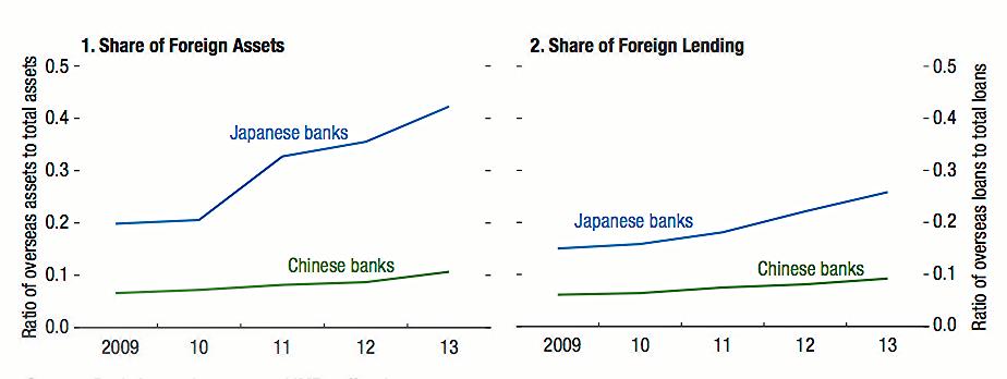 japan_china_banks_edited.png