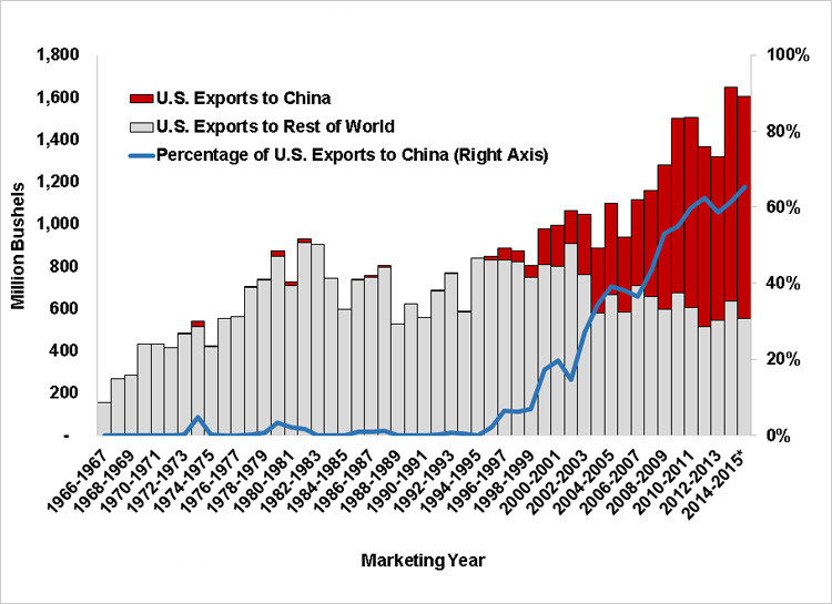 China_soybean_growth_edited.jpg