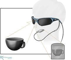 Esquema del dispositivo colocao en la lengua, la conexión con la cámara situada en unas gafas oscuras y conectada a un dispositivo de conversión