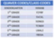 Quaver Class Codes.png