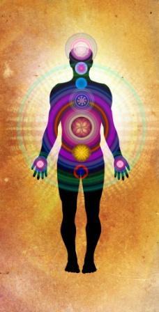chakra energiemassage ausbildung