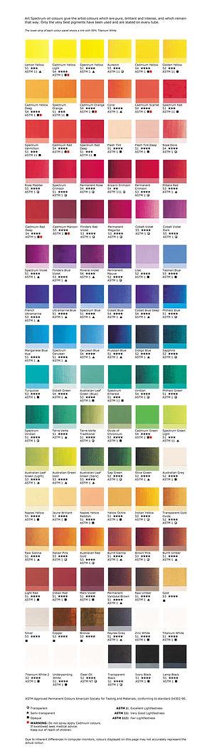 art_spectrum_artists_oil_colour_chart_med.jpg