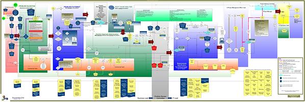 integratedrequirementsbeamodel.png