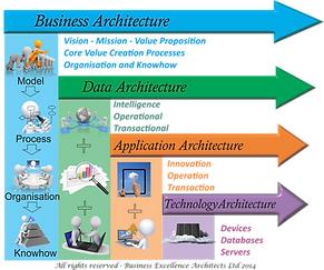 Business Architecture.png
