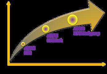 graphique HPC