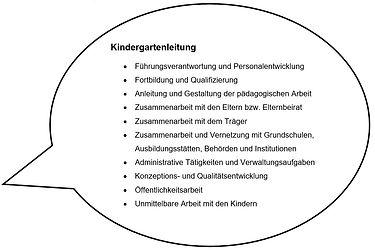 Aufgaben Kindergartenleitung.jpg