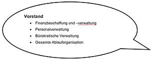 Aufgaben Vorstand.png