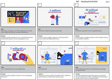 storyboard 99 technologies 1