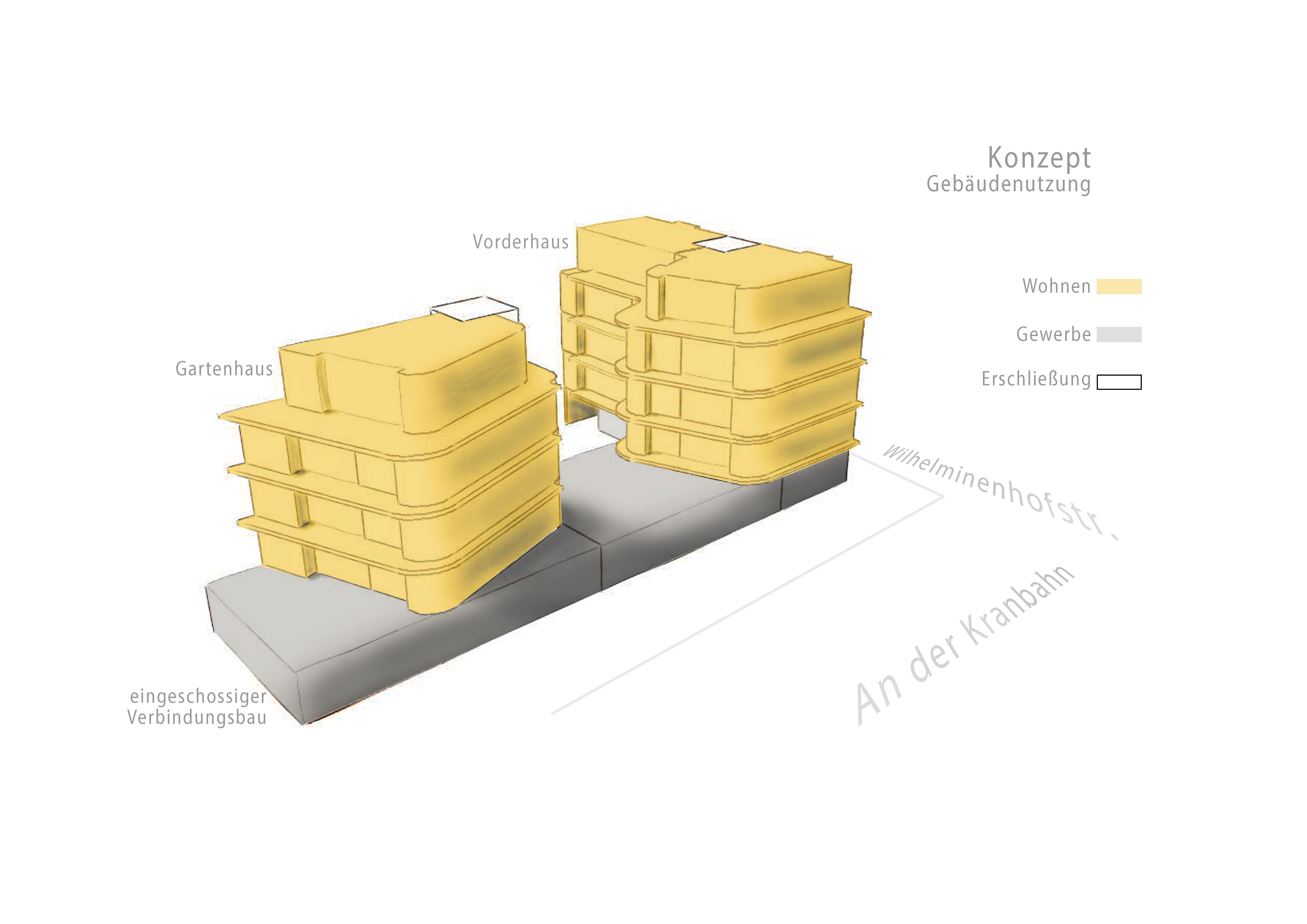 Konzept_Gebäudenutzung