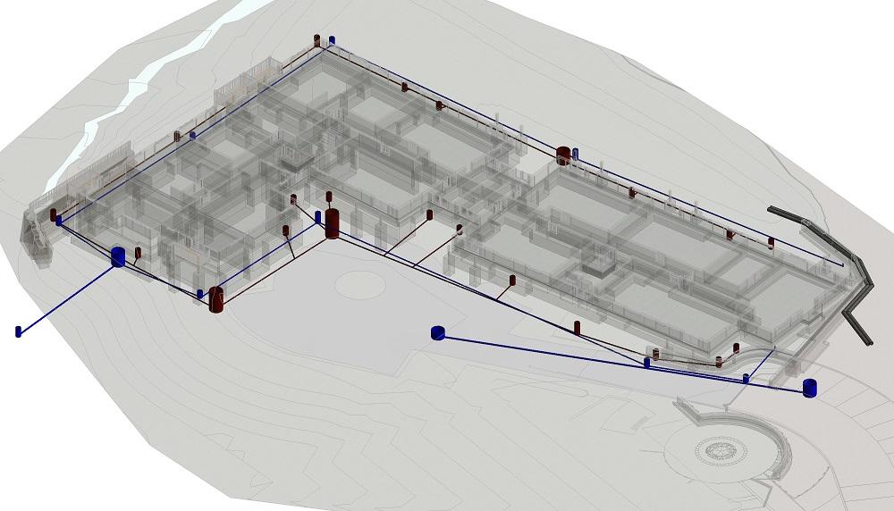 External Drainage co-ordination