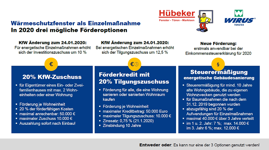 Fördermittel_Übersicht_2020.png