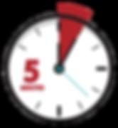 5 Minute Stopwatch