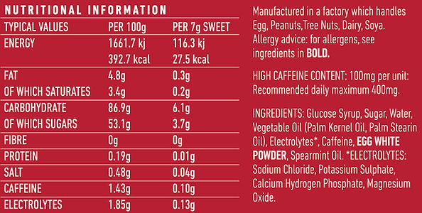 Nutritional content of Caffeine Bullet
