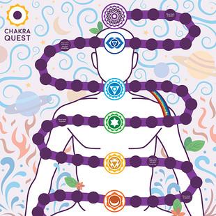 """""""Chakra Quest"""" Board Game"""
