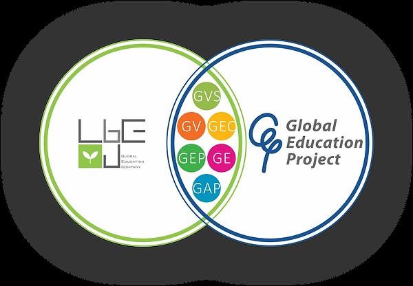 Global Education Project Japan, International Students in Japan, Global Leaders, GEP, Lean By Exprience, LbE Japan