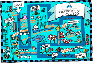 Roadmap to Success Project