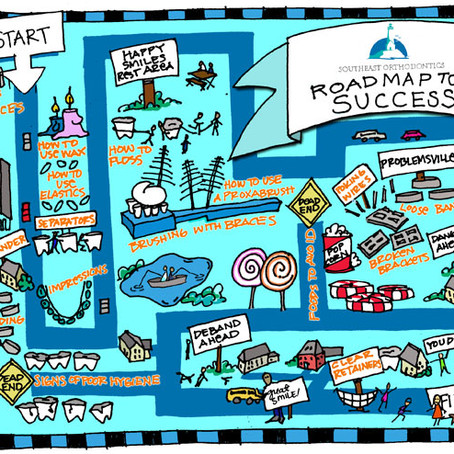 Orthodontic Roadmap to Success