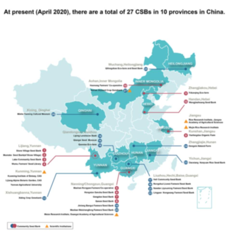china community seed banks