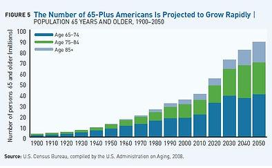 agingpopulation.jpg