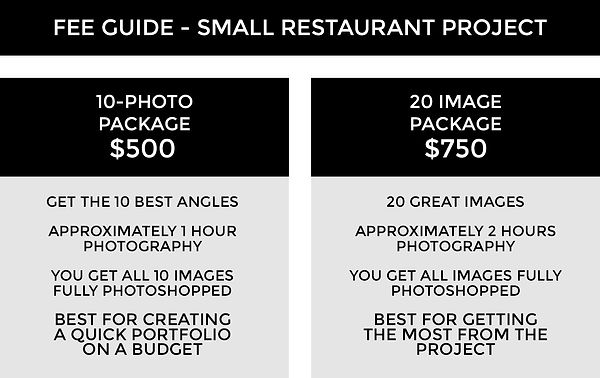 FEE GUIDE TEMPLATE 3A - Small Restaurant