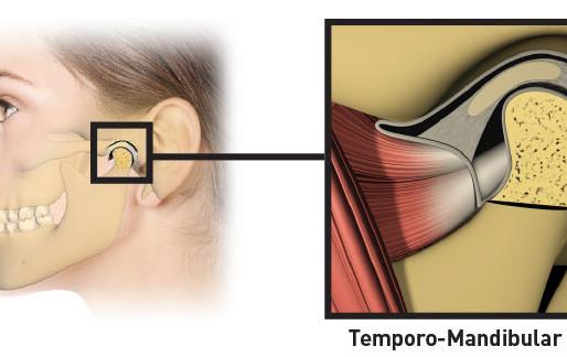 Урок для расслабления нижней челюсти