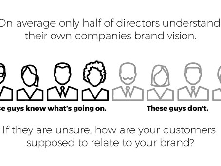 What is a brand strategy and why do I need one?