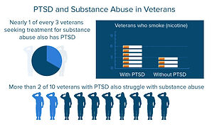 Veteran PTSD Claims