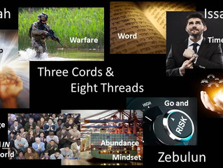Want to advance? Attend these 8 threads in 3 cords