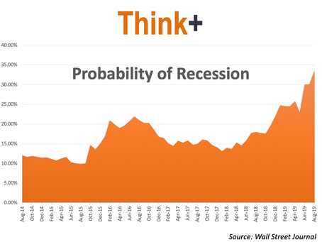 The Five Steps Startups Must Take to Succeed in A Recession
