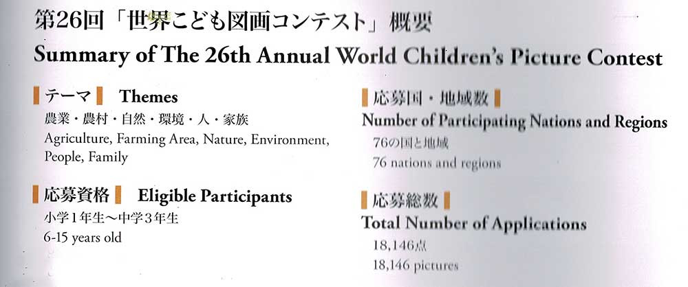 26th Annual World Children's Picture Contest