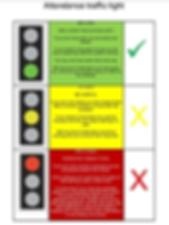attandance traffic light.png