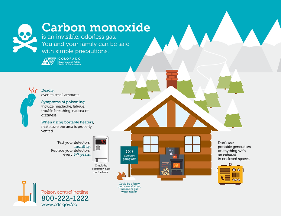 Dangers of carbon monoxide public service announcement
