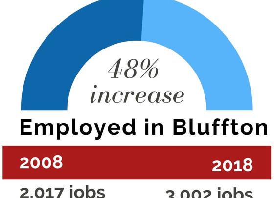 employed Bluffton graphic.jpg