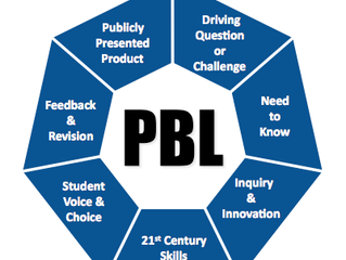 PBL, Empathy & History-One Teacher's Perspective