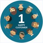 Customer Journey Game
