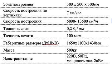 ТХАТ300.jpg