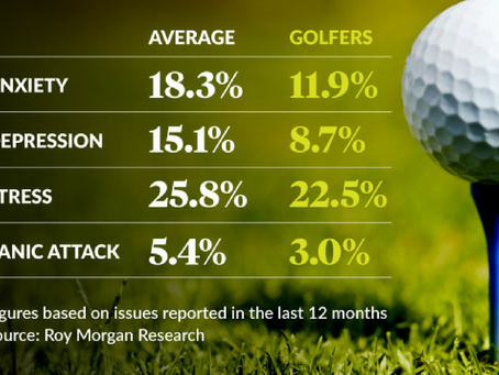 Everyone Should Play Golf!!